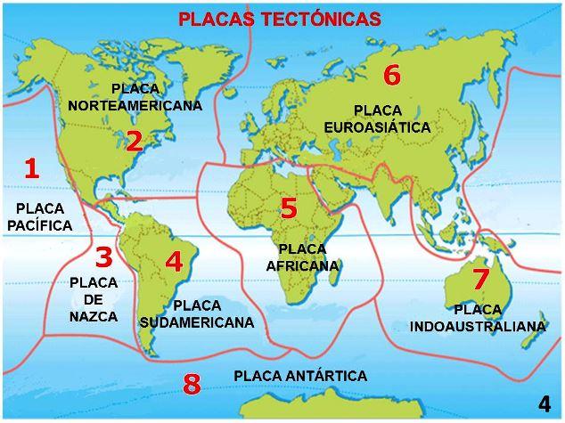 Principales placas tectónicas