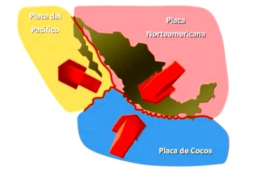 Placas tectónicas que afectan a México
